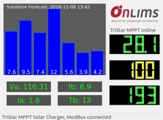 mppt-solar-charger-monitoring